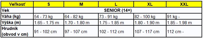 Tabuľka veľkostí hokejových ramien Bauer