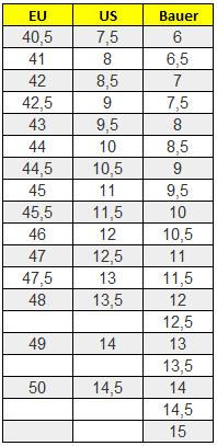 Veľkostná tabuľka korčulí bauer